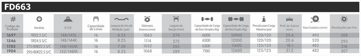Medidas-FD663