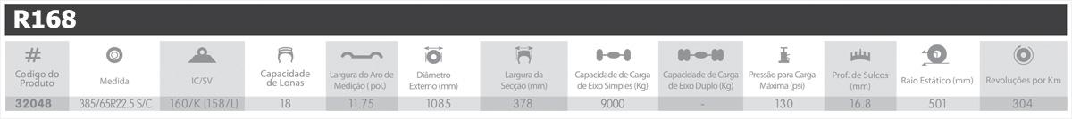 R168-Info
