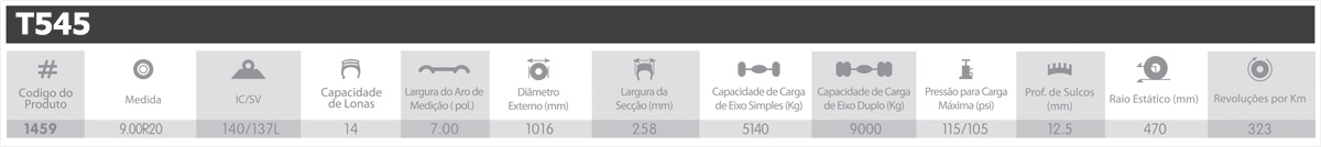 T545-Info